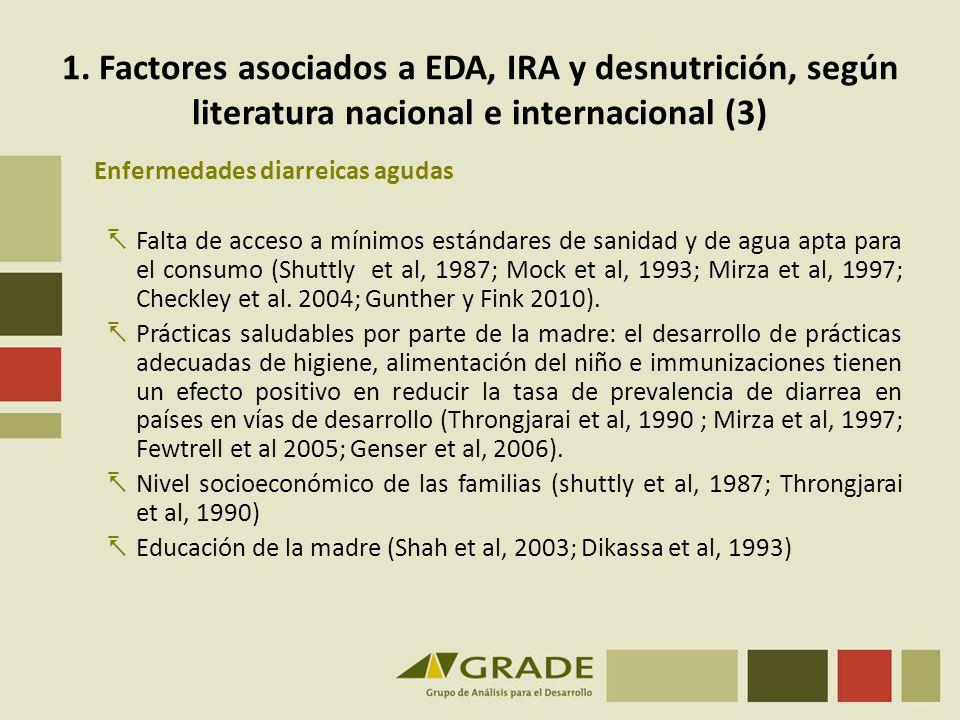 1. Factores asociados a EDA, IRA y desnutrición, según literatura nacional e internacional (3)