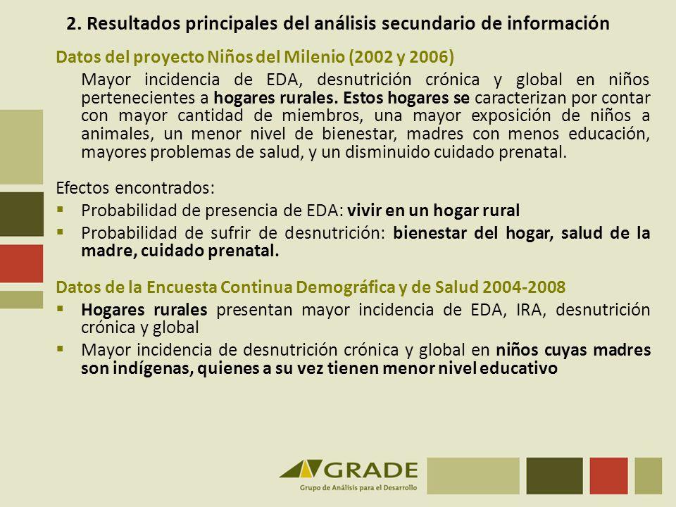 2. Resultados principales del análisis secundario de información