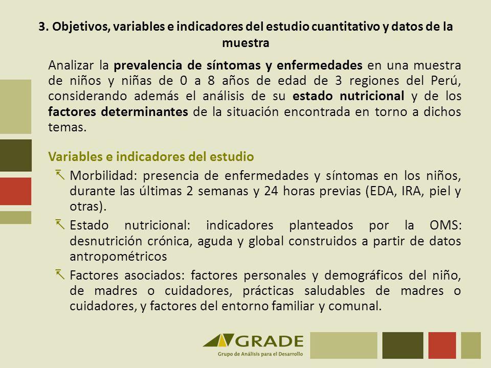 Variables e indicadores del estudio