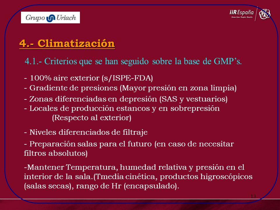 4.- Climatización 4.1.- Criterios que se han seguido sobre la base de GMP's. - 100% aire exterior (s/ISPE-FDA)