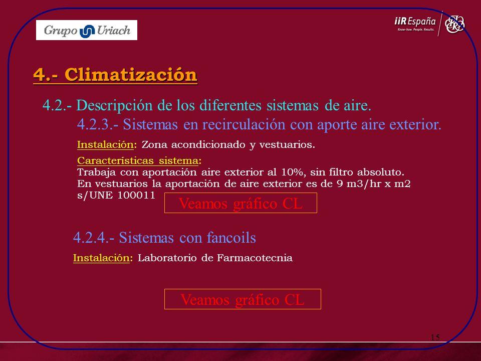 4.- Climatización 4.2.- Descripción de los diferentes sistemas de aire. 4.2.3.- Sistemas en recirculación con aporte aire exterior.