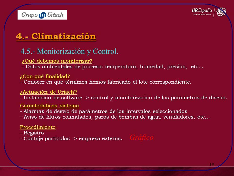 4.- Climatización 4.5.- Monitorización y Control. Gráfico