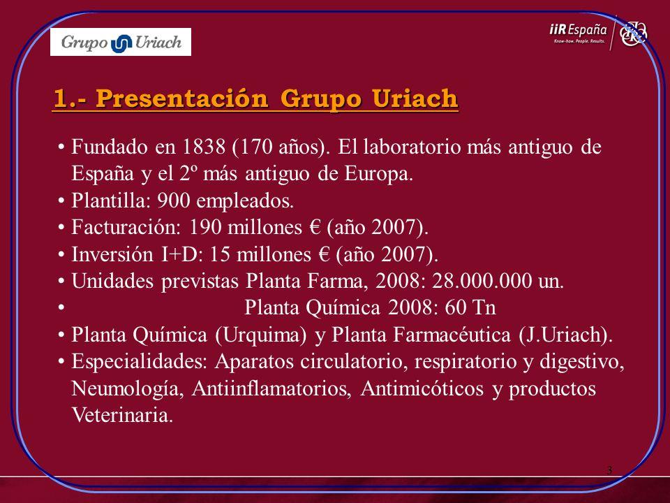 1.- Presentación Grupo Uriach