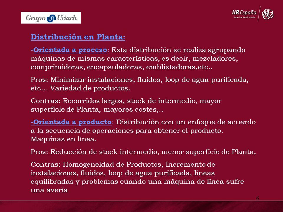 Distribución en Planta: