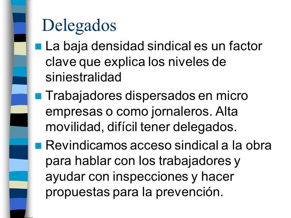 Delegados La baja densidad sindical es un factor clave que explica los niveles de siniestralidad.