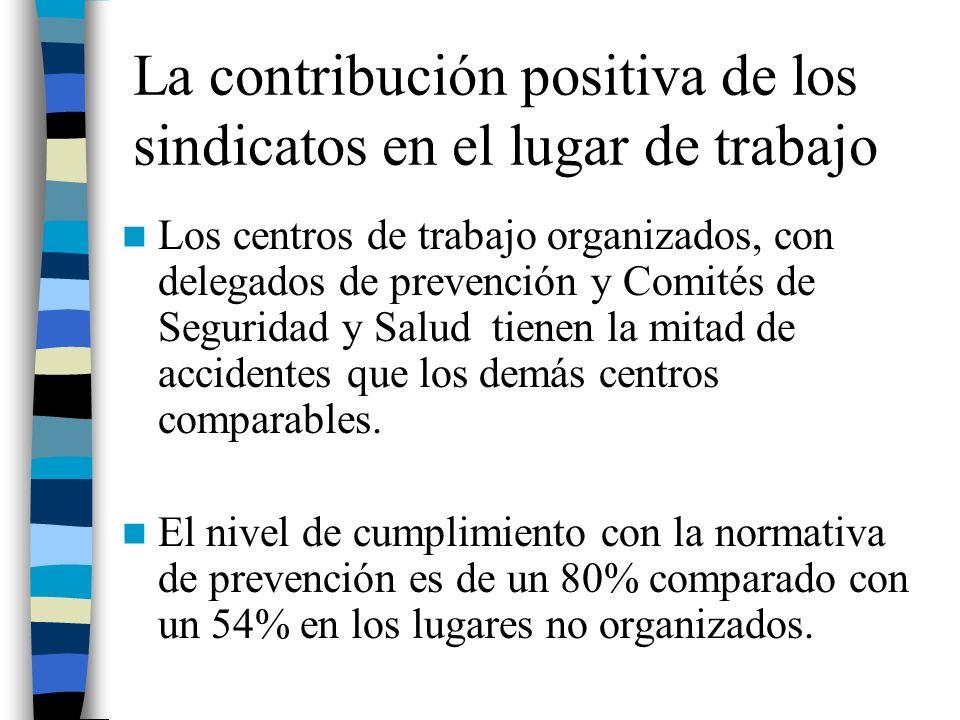La contribución positiva de los sindicatos en el lugar de trabajo