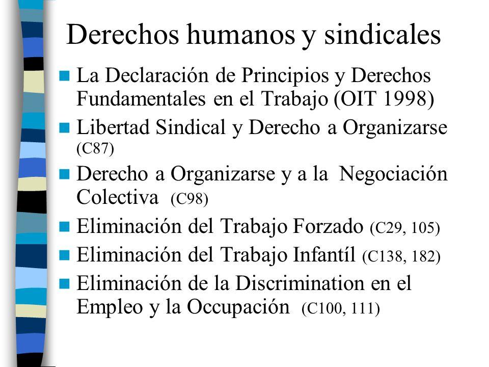 Derechos humanos y sindicales
