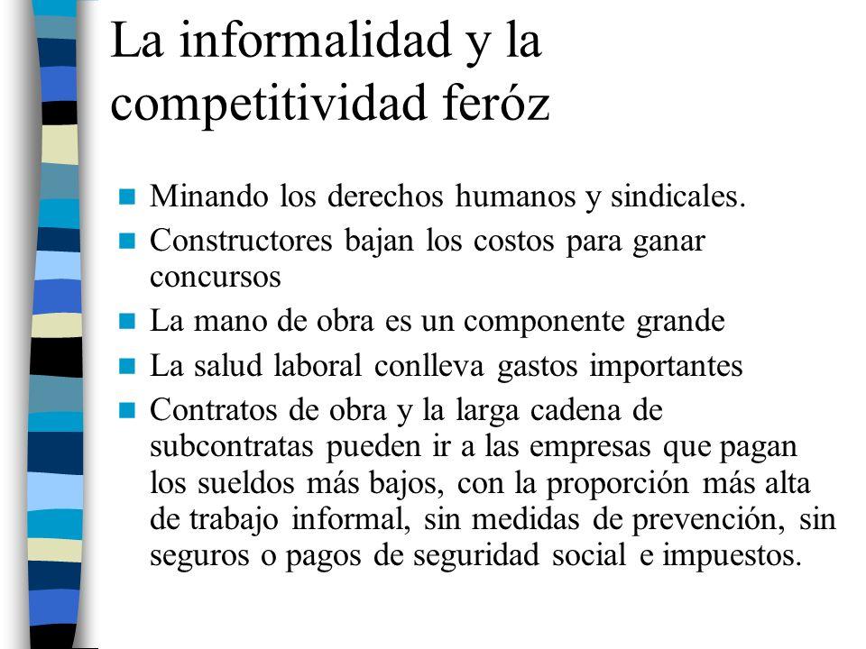 La informalidad y la competitividad feróz