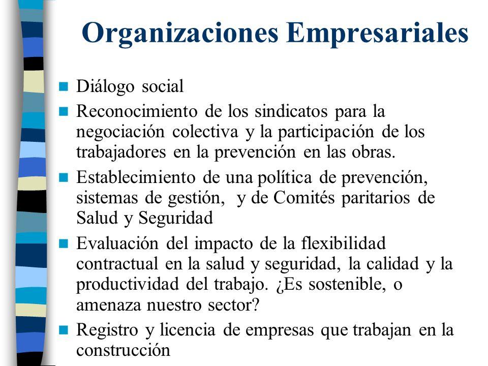 Organizaciones Empresariales