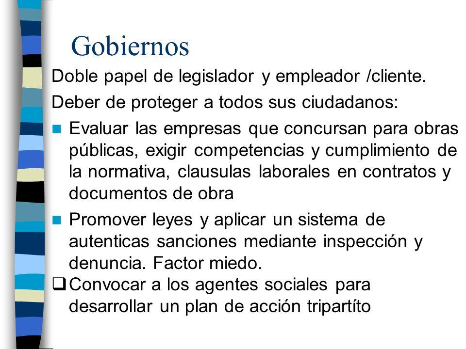 Gobiernos Doble papel de legislador y empleador /cliente.