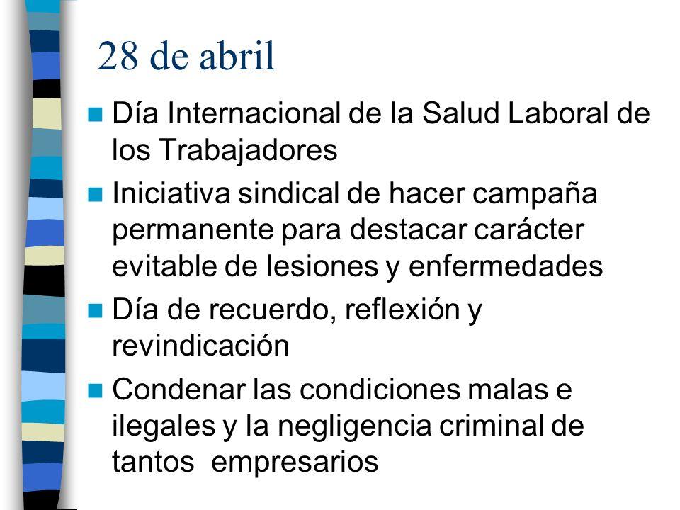28 de abril Día Internacional de la Salud Laboral de los Trabajadores