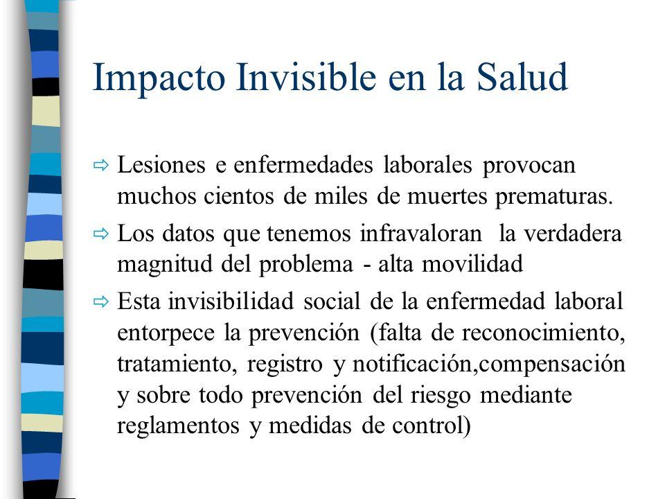 Impacto Invisible en la Salud