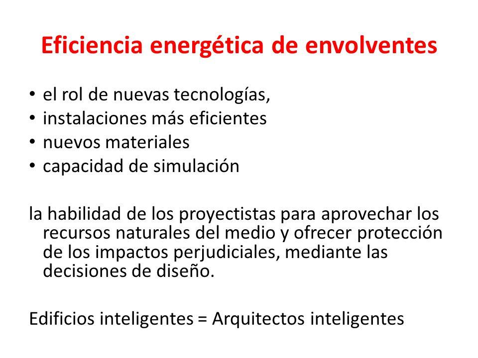 Eficiencia energética de envolventes