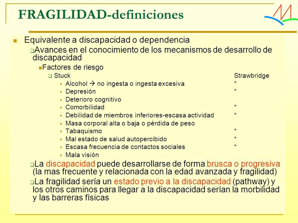 FRAGILIDAD-definiciones