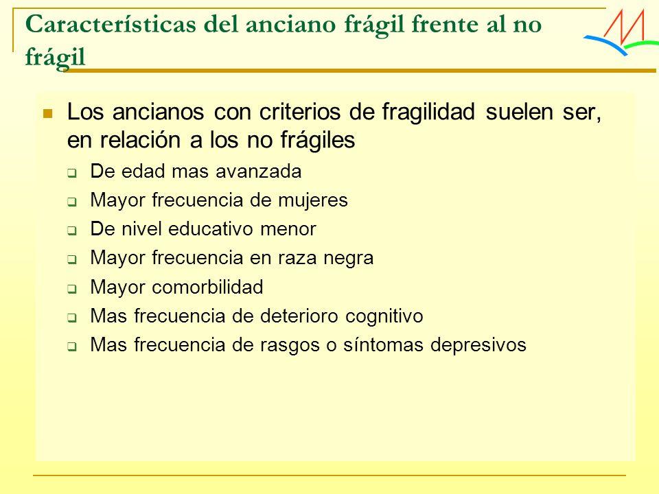 Características del anciano frágil frente al no frágil