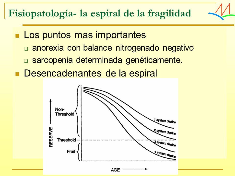 Fisiopatología- la espiral de la fragilidad