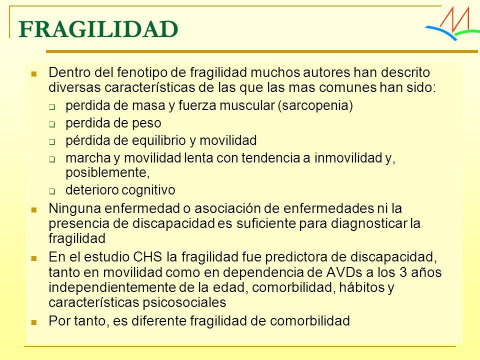 FRAGILIDAD Dentro del fenotipo de fragilidad muchos autores han descrito diversas características de las que las mas comunes han sido: