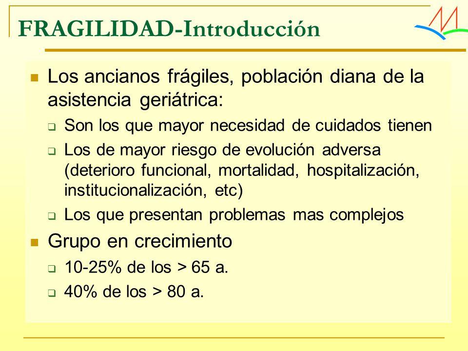 FRAGILIDAD-Introducción