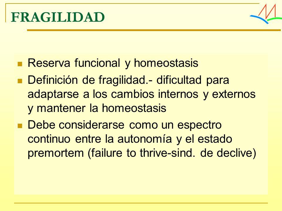 FRAGILIDAD Reserva funcional y homeostasis