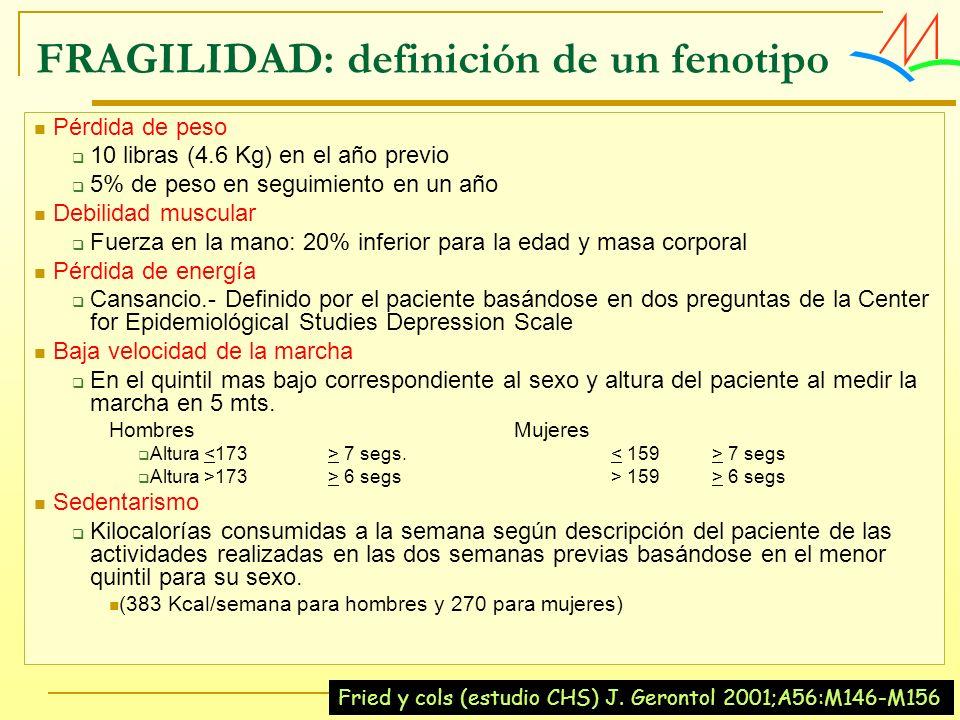 FRAGILIDAD: definición de un fenotipo