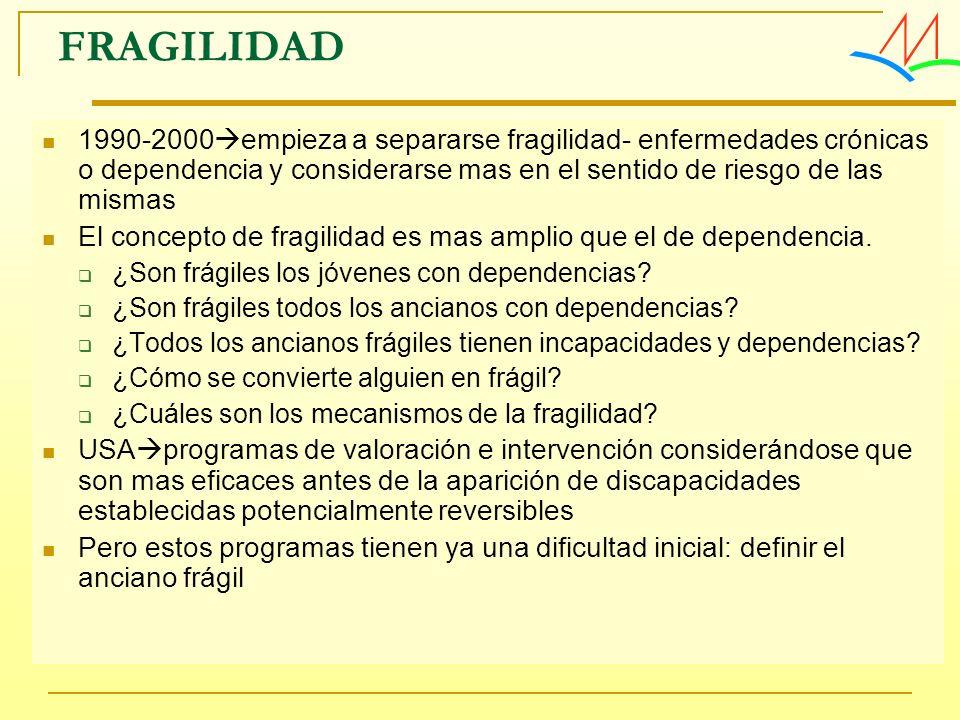 FRAGILIDAD1990-2000empieza a separarse fragilidad- enfermedades crónicas o dependencia y considerarse mas en el sentido de riesgo de las mismas.