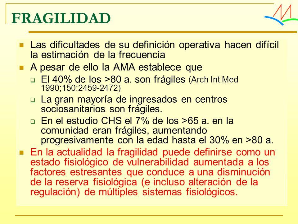 FRAGILIDAD Las dificultades de su definición operativa hacen difícil la estimación de la frecuencia.