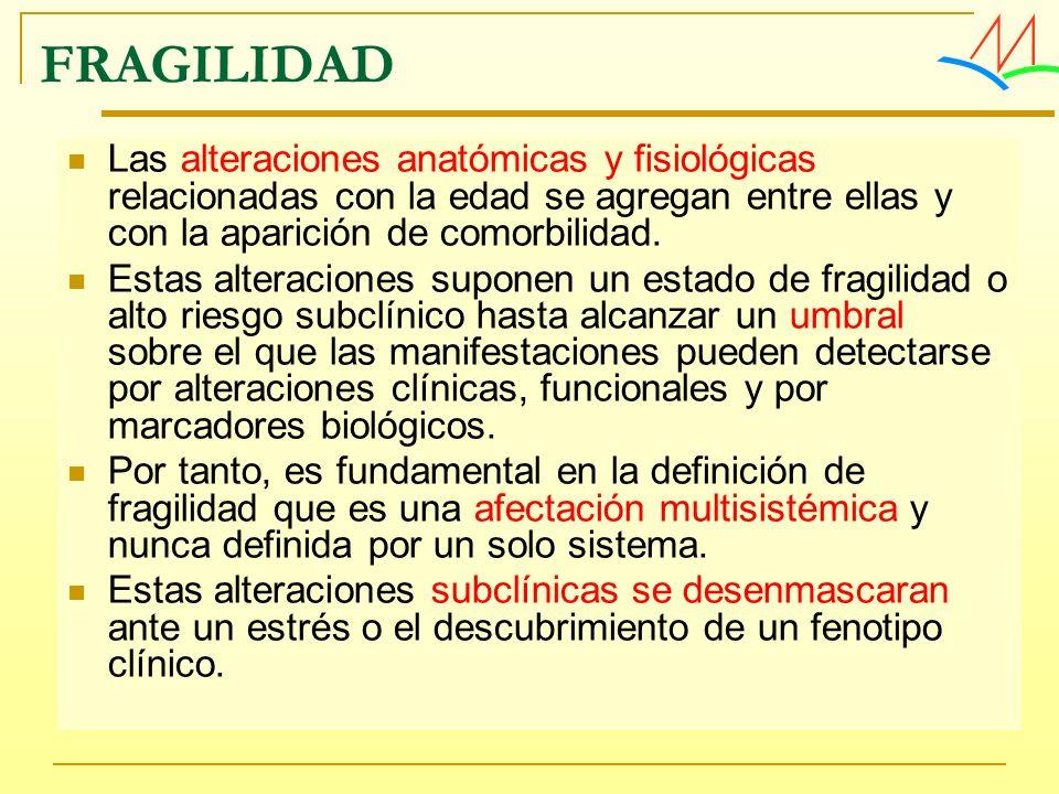 FRAGILIDAD Las alteraciones anatómicas y fisiológicas relacionadas con la edad se agregan entre ellas y con la aparición de comorbilidad.