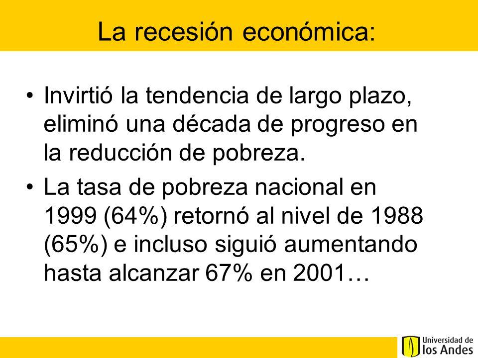 La recesión económica: