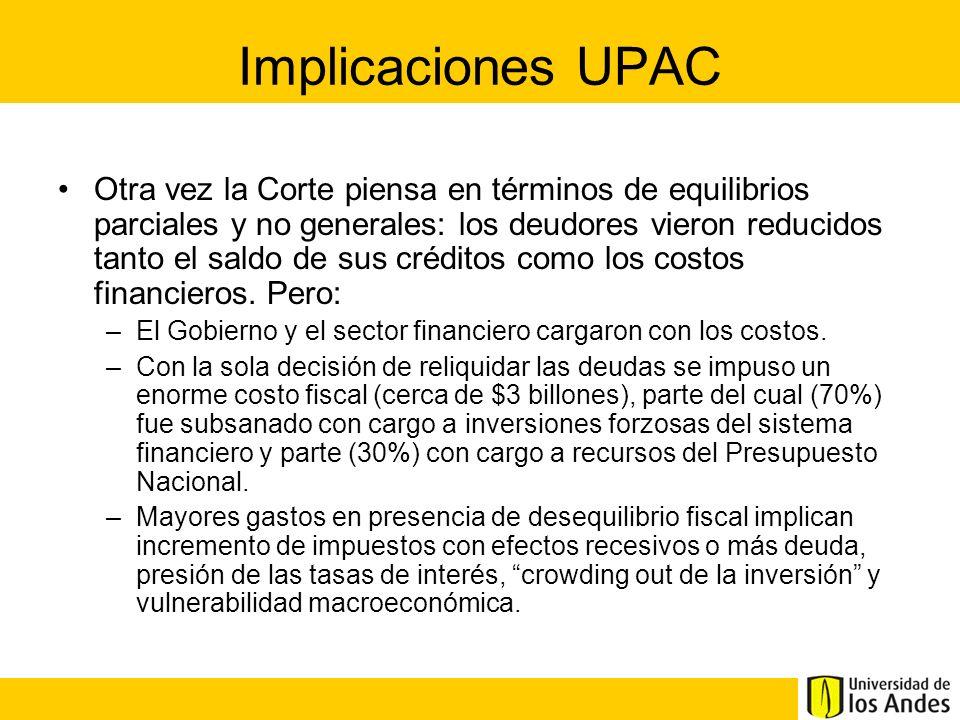 Implicaciones UPAC