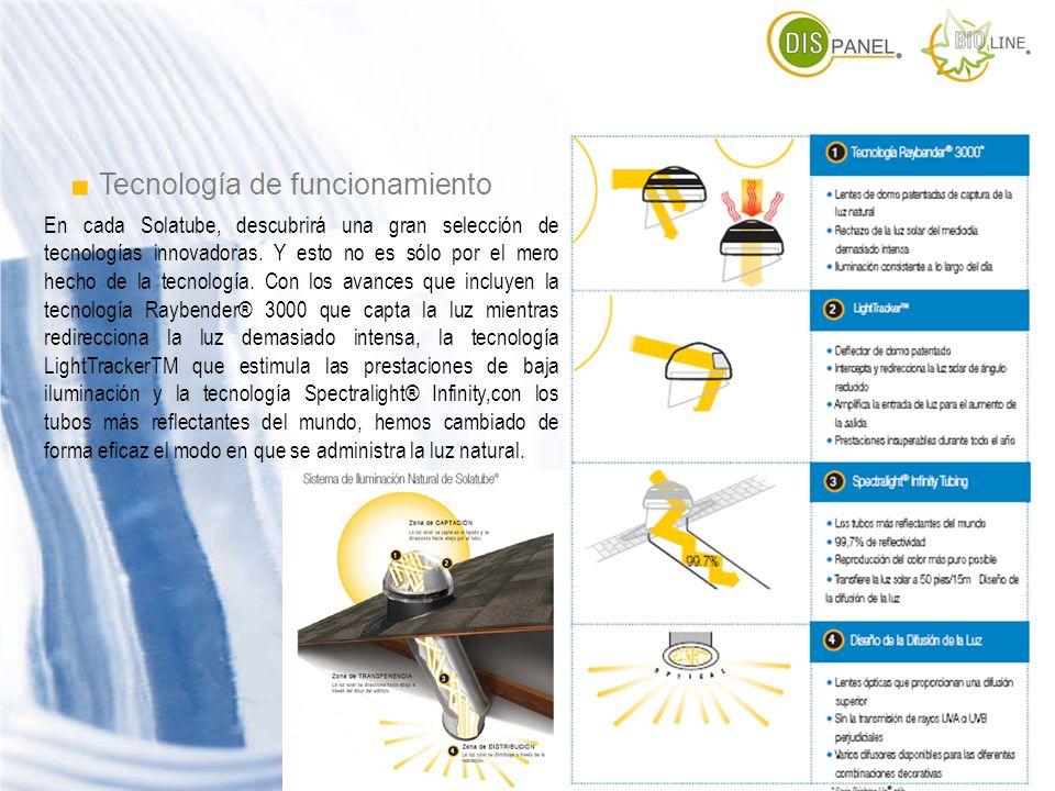. Tecnología de funcionamiento