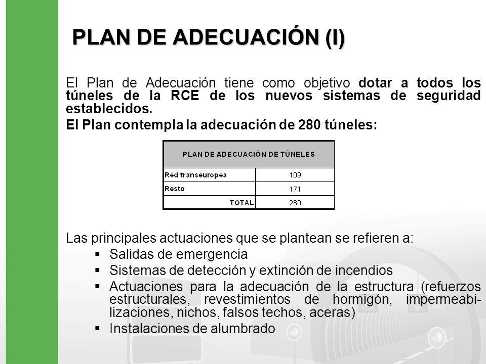 PLAN DE ADECUACIÓN (I)