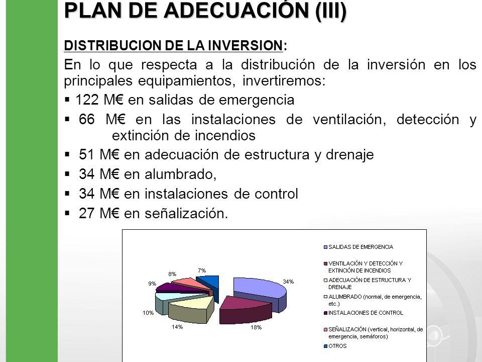 PLAN DE ADECUACIÓN (III)