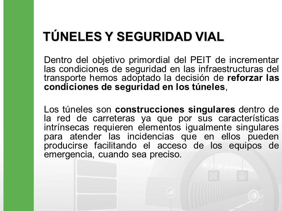 TÚNELES Y SEGURIDAD VIAL