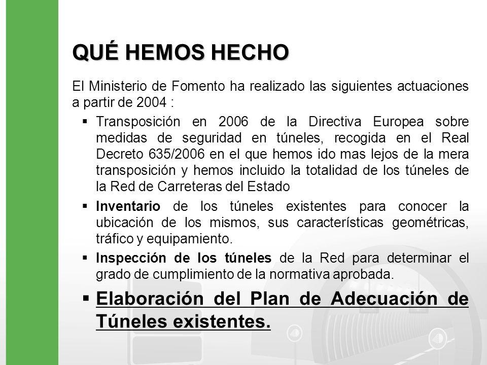 QUÉ HEMOS HECHO El Ministerio de Fomento ha realizado las siguientes actuaciones a partir de 2004 :