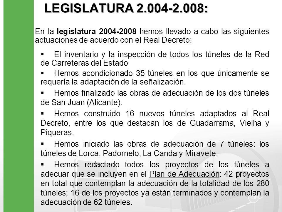 LEGISLATURA 2.004-2.008: En la legislatura 2004-2008 hemos llevado a cabo las siguientes actuaciones de acuerdo con el Real Decreto: