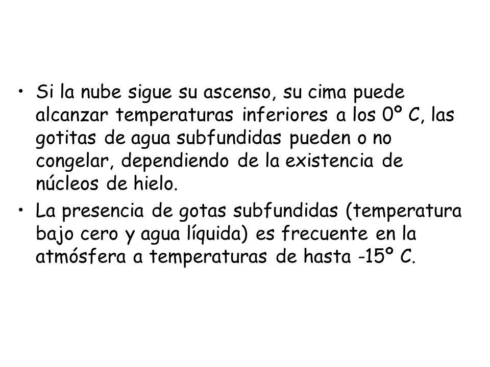 Si la nube sigue su ascenso, su cima puede alcanzar temperaturas inferiores a los 0º C, las gotitas de agua subfundidas pueden o no congelar, dependiendo de la existencia de núcleos de hielo.