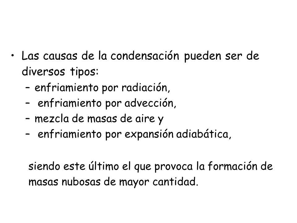 Las causas de la condensación pueden ser de diversos tipos: