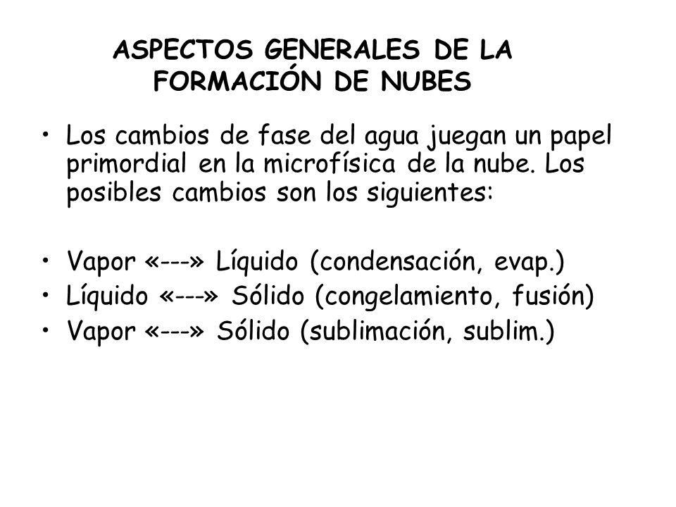 ASPECTOS GENERALES DE LA FORMACIÓN DE NUBES