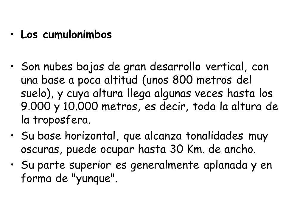 Los cumulonimbos