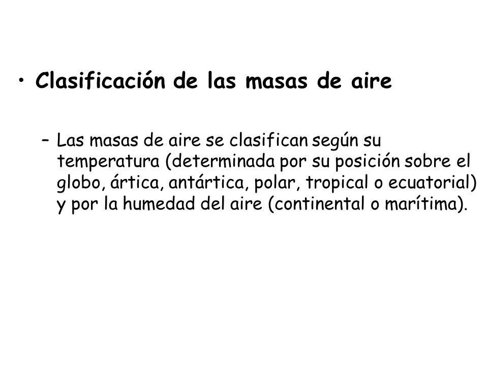 Clasificación de las masas de aire