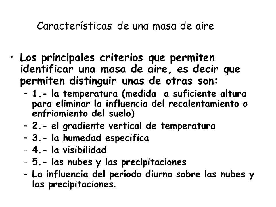 Características de una masa de aire