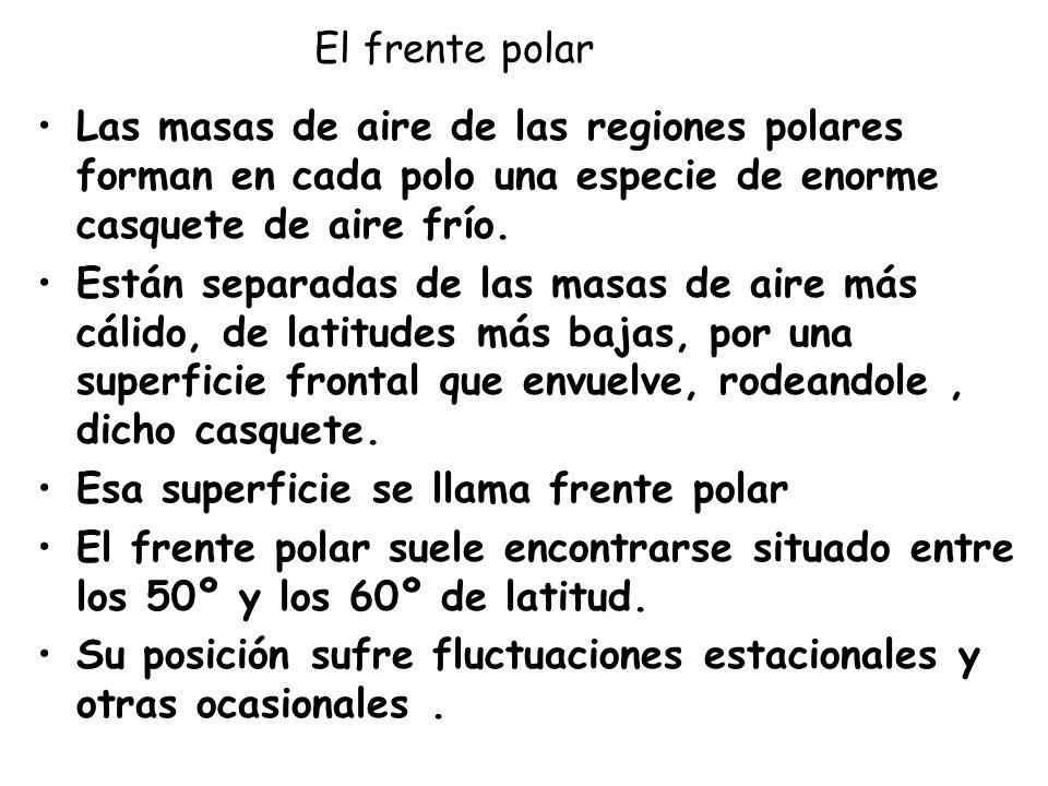 El frente polar Las masas de aire de las regiones polares forman en cada polo una especie de enorme casquete de aire frío.
