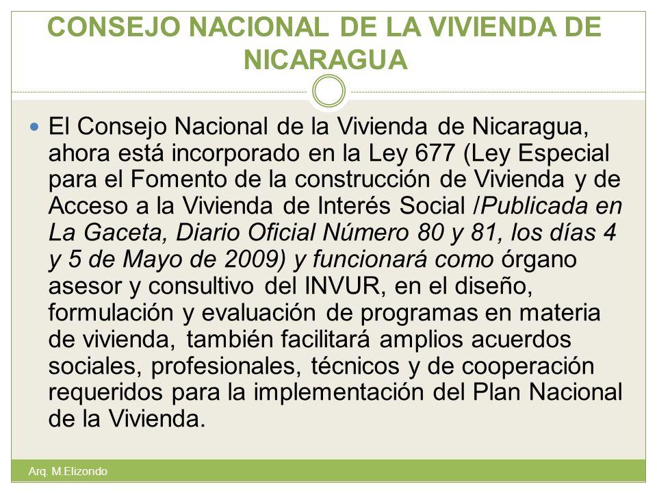 CONSEJO NACIONAL DE LA VIVIENDA DE NICARAGUA