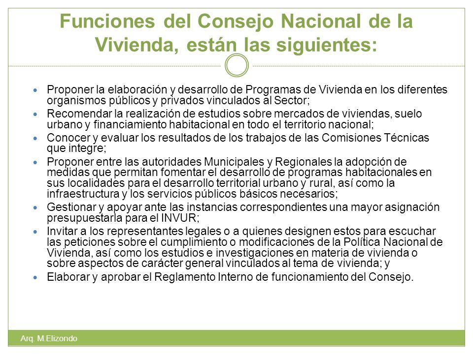 Funciones del Consejo Nacional de la Vivienda, están las siguientes: