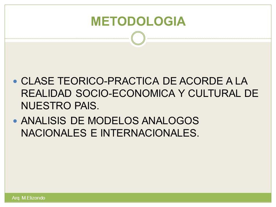 METODOLOGIA CLASE TEORICO-PRACTICA DE ACORDE A LA REALIDAD SOCIO-ECONOMICA Y CULTURAL DE NUESTRO PAIS.