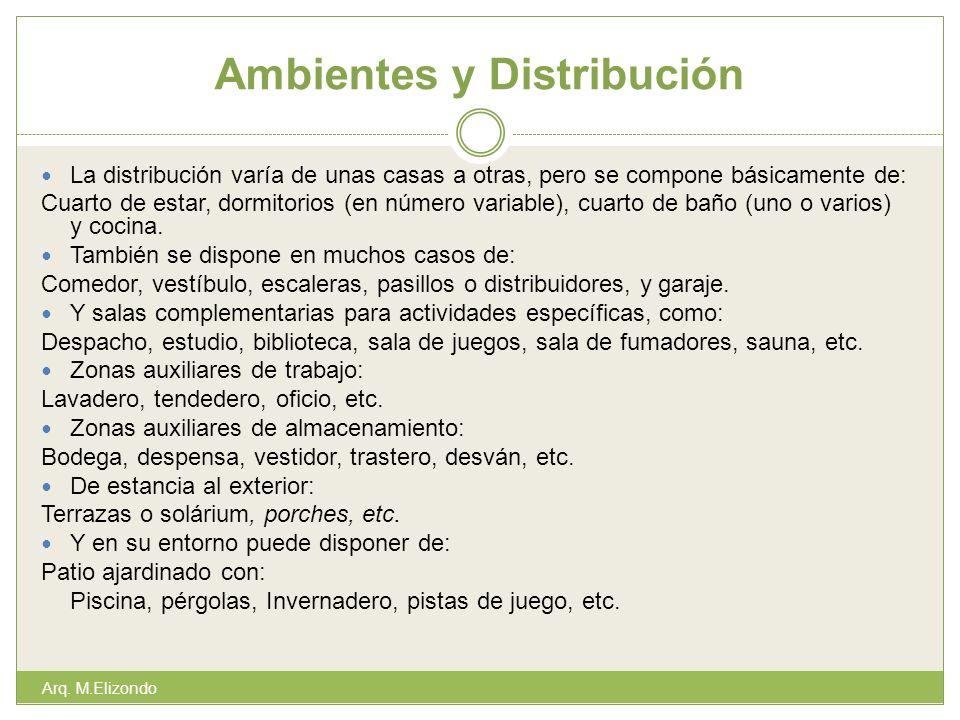 Ambientes y Distribución