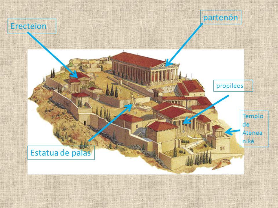 e partenón Erecteion propileos Templo de Atenea niké Estatua de palas
