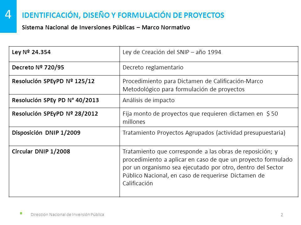 IDENTIFICACIÓN, DISEÑO Y FORMULACIÓN DE PROYECTOS
