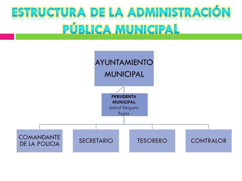 ESTRUCTURA DE LA ADMINISTRACIÓN PÚBLICA MUNICIPAL