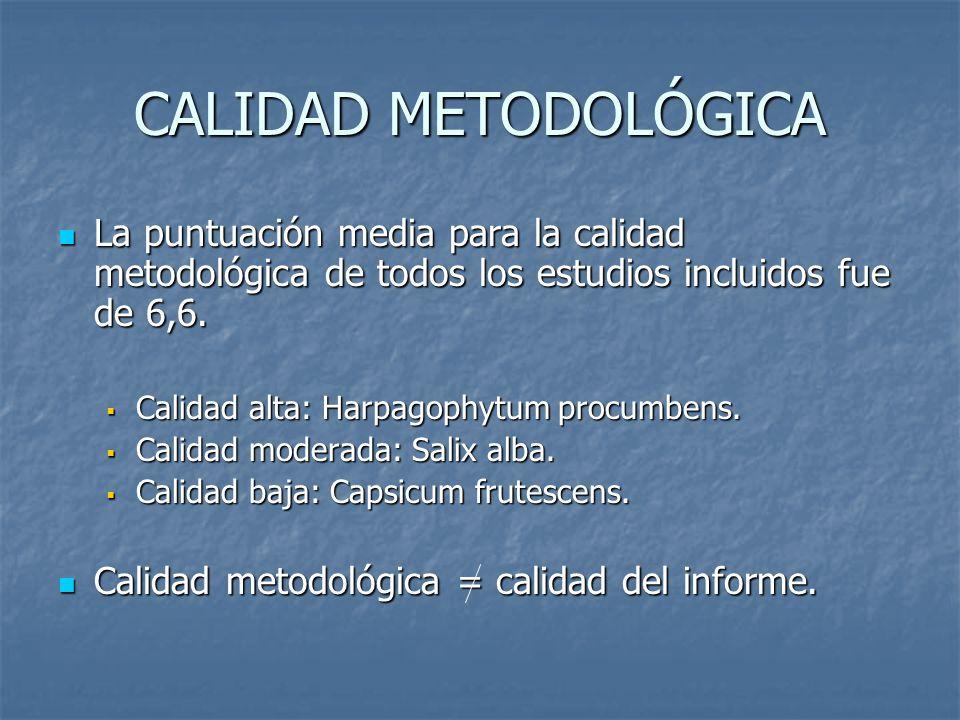 CALIDAD METODOLÓGICA La puntuación media para la calidad metodológica de todos los estudios incluidos fue de 6,6.